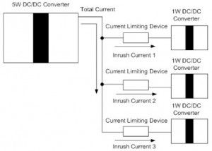 App note: Limiting inrush current