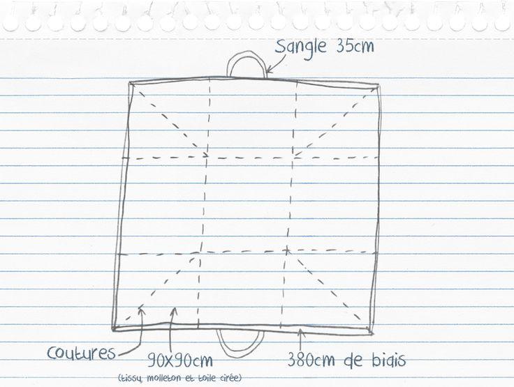 Vous étiez nombreuses à me le demandervoici un rapide tuto du sac-tapis-de-jeu-transportable... Le pliage est un peu...