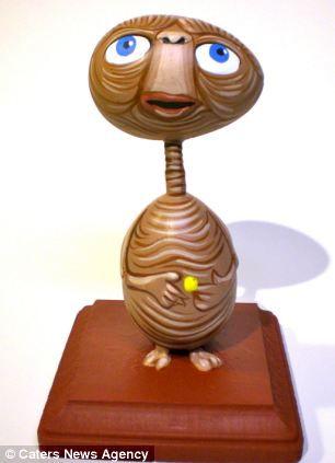 "ET from ""egg"" gourds?"