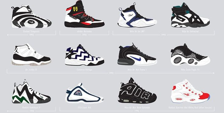 Designs were innovative, groundbreaking, and so amazing that they changed the kick game forever. Here's a look at the 25 Best Basketball Shoes of the 90s