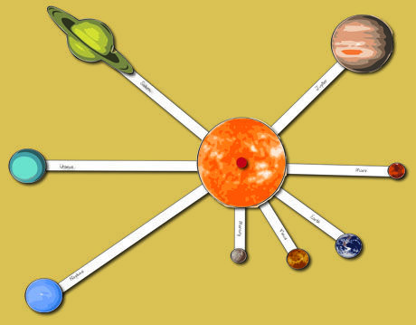 very quick and simple craft about planets when time is of the essence but still want something visual and kinesthetic for chilren.