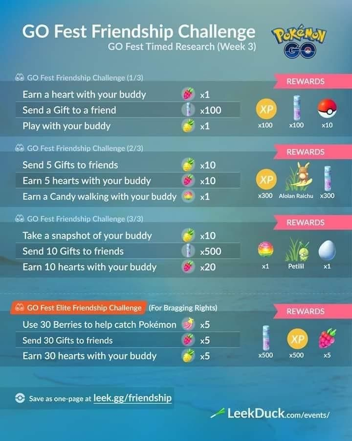 Pin By Disney From Indiana On Pokemon Go In 2020 Pokemon Pokemon Go Challenges
