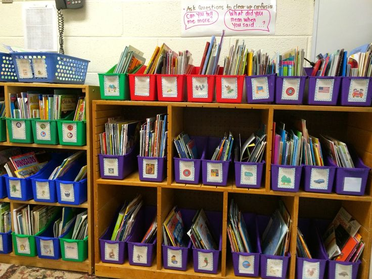 Reading Corner info and free book basket labels! Inquiring Our Way Through First Grade