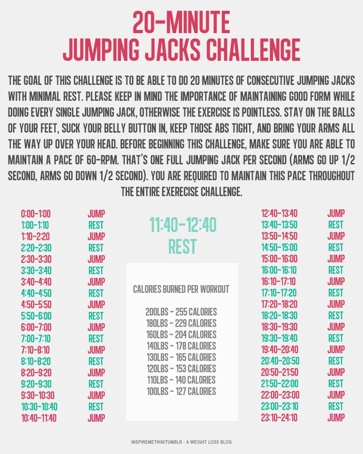 Jumping jacks are an awesome cardiovascular exercise! They're easy, so anyone can do them. They get the heart rate up pretty fast and are good for increasing cardiovascular health. Not to mention they pack a serious calorie burn! But doing only 100 at a time or 500 jumping jacks spread out throughout the day isn't really helping you. The key is to sustain an elevated heart rate for an extended amount of time. So here's a challenge I've come up with. Build your endurance.