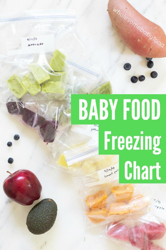 Some homemade baby food purees freeze better than others- keep this chart on hand so you know what to expect from different fruits and veggies.