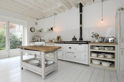 Home Decor Inspiration: Beach House -