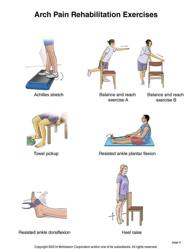 how to perform an ankle rehabilitation exercise Rehabilitation of foot and ankle injuries in ballet dancers terry r malone exercise where the dancers perform more proper rehabilitation of ankle sprains.