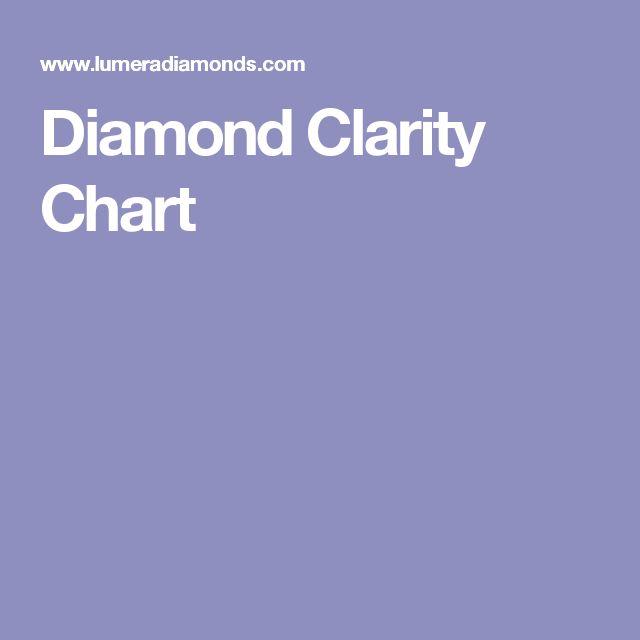 Best 25+ Diamond clarity ideas on Pinterest Engagement rings - diamond clarity chart