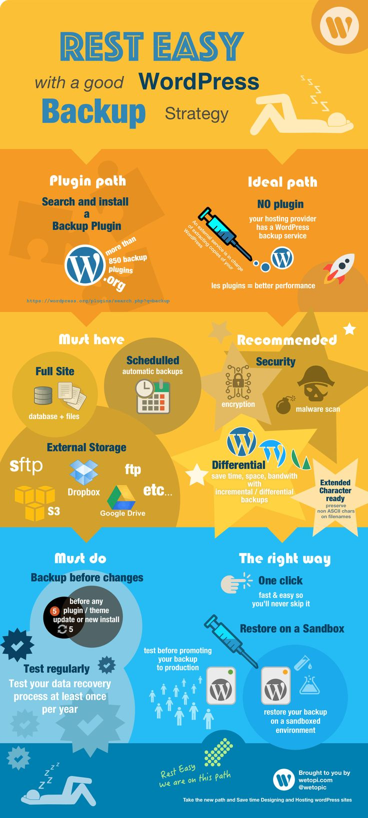 WordPress backup strategy that gives you peace of mind (infographic)