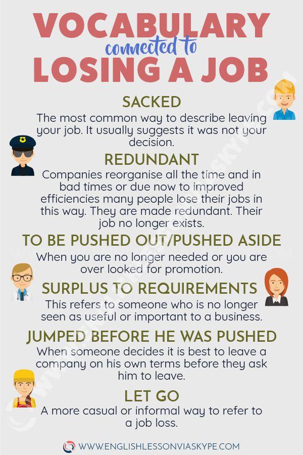 Study English Vocabulary related to Shedding a Job – Actual Life English