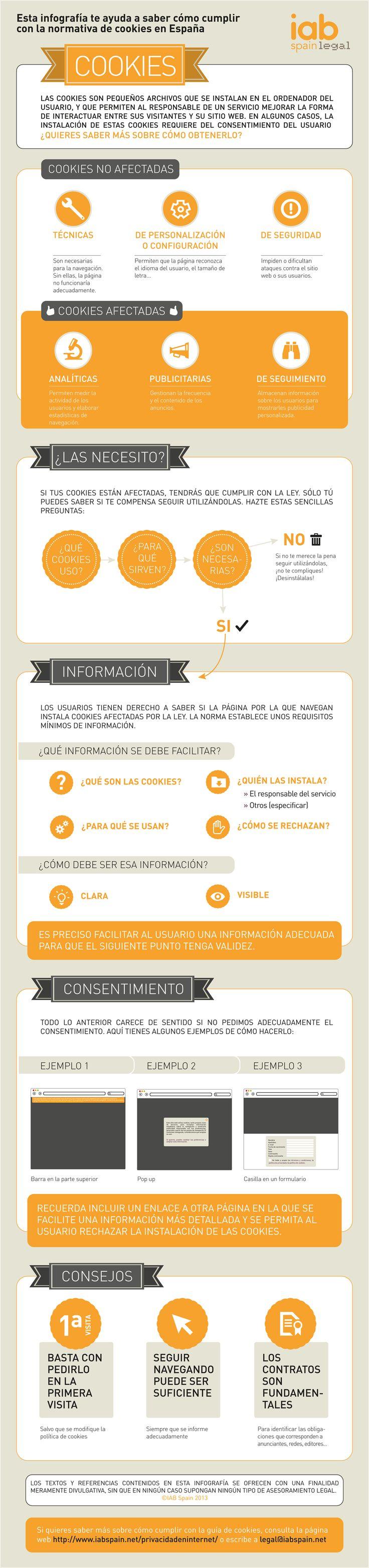 Esta infografía te ayudará a saber cómo cumplir con la normativa de cookies en España http://bit.ly/1y0w1ZE