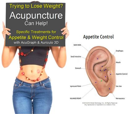 does acupressure work for weight loss