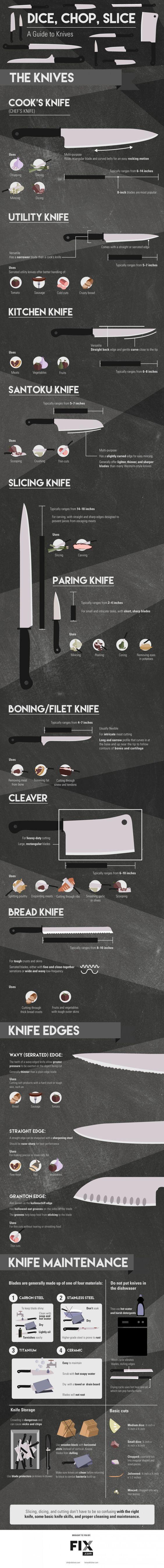 kitchen knives 3