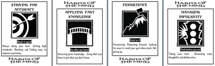 Habits of the Mind - MargD Teaching Posters