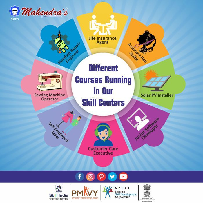 Join Mahendraskills To Become Employed Or Self Employed Visit