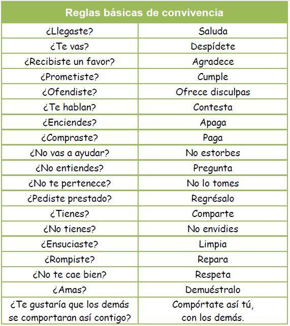 Saludar, despedirse,sobrevivir en español.