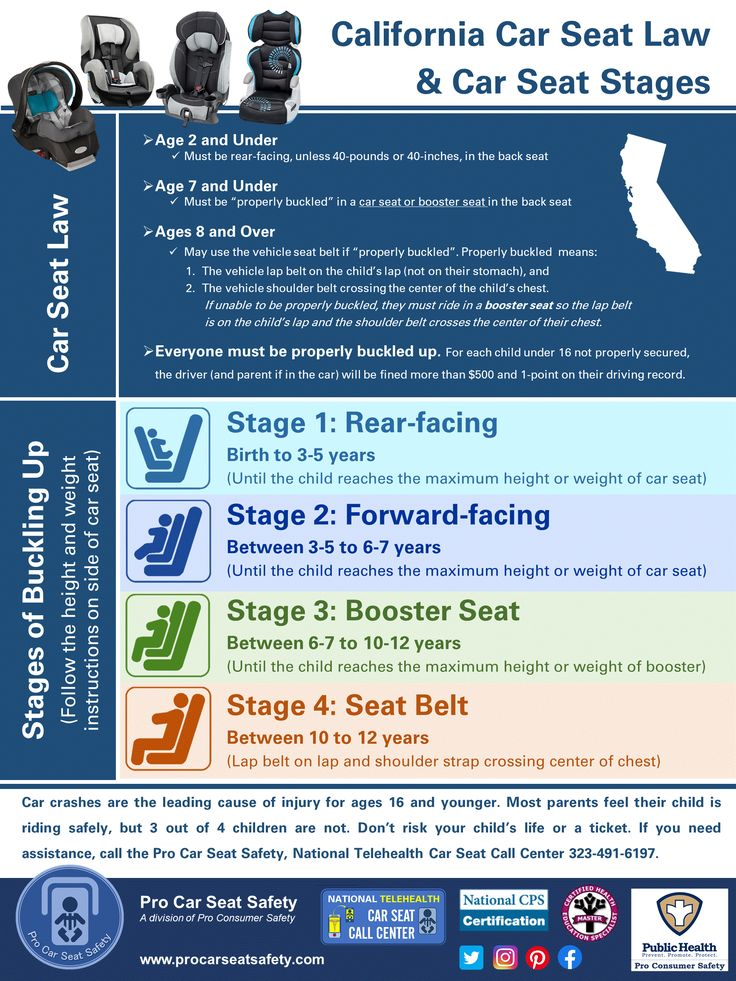 Car Seats Child Seat, When Can A Baby Face Forward In Car Seat California
