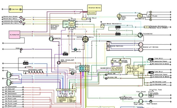 Renault Master 2 Wiring Diagram 4ch Amp Wiring Diagram Jaguar Hazzard Waystar Fr