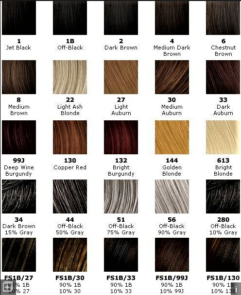 25 Trending Hair Color Charts Ideas On Pinterest