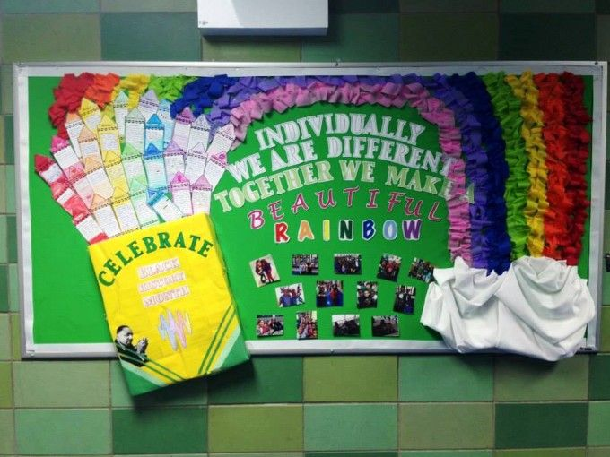 Bulletin Board Ideas From Success Academy Charter Schools