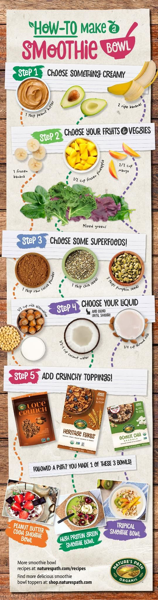 A perfect smoothie bowl comes down to balance. Balance in flavor, ingredients and nutrition. Use this handy chart to make one of the three recipes or your own delicious (and instaworthy) creation!