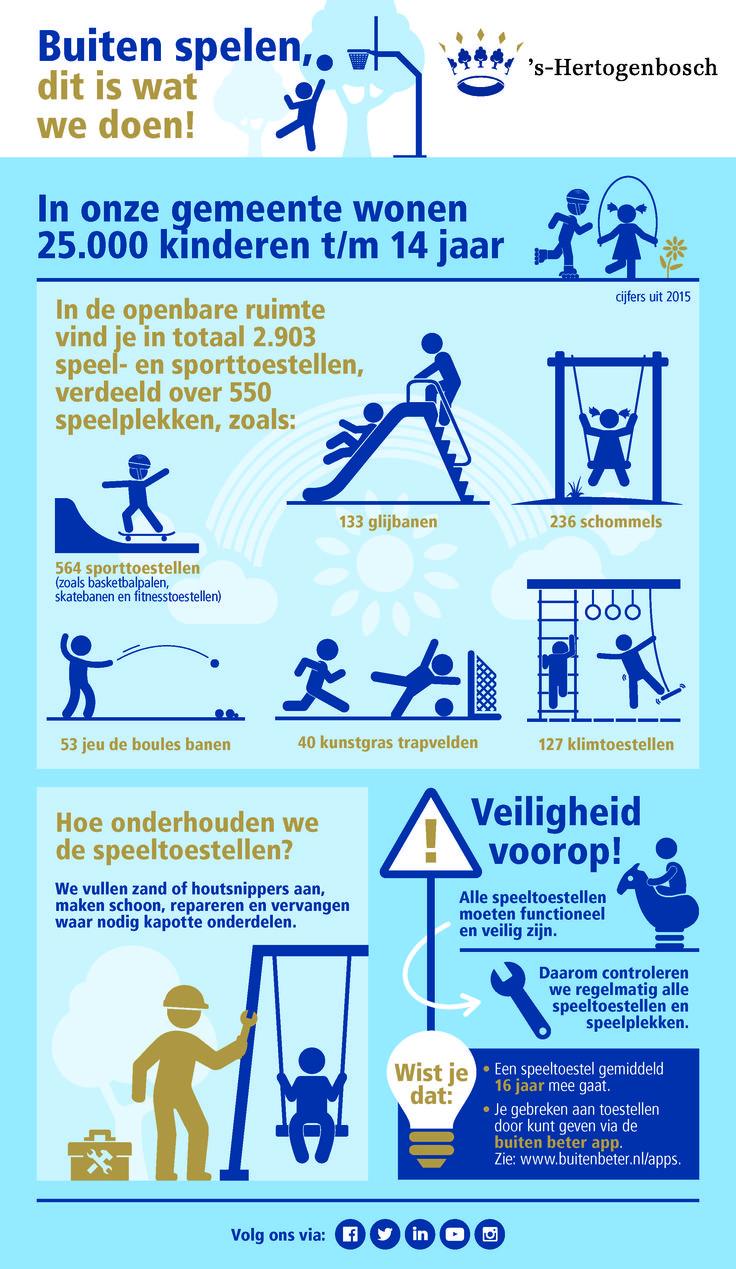 infographic Buiten Spelen in 's-Hertogenbosch: dit is wat we doen!