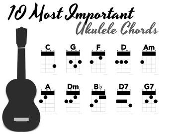 Don't want to bother learning hundreds of chords on ukulele? Want to know which chords you'll be using most? Watch this video and the printable resource to learn the top 10 most popular and most used ukulele chords with me here, in ukulele school!  Here are the top 10 most used ukulele chords and links to the individual video chord tutorials (in case you want a more in-depth tutorial for