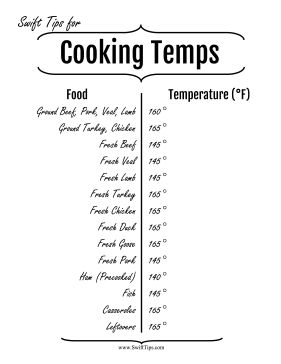 17 best images about cooking tips on pinterest freezers for Temperature for fish