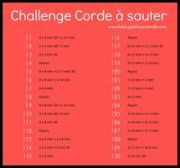 challenge corde a sauter - 30 days jump rope challenge by www.leblogdelasauterelle.com