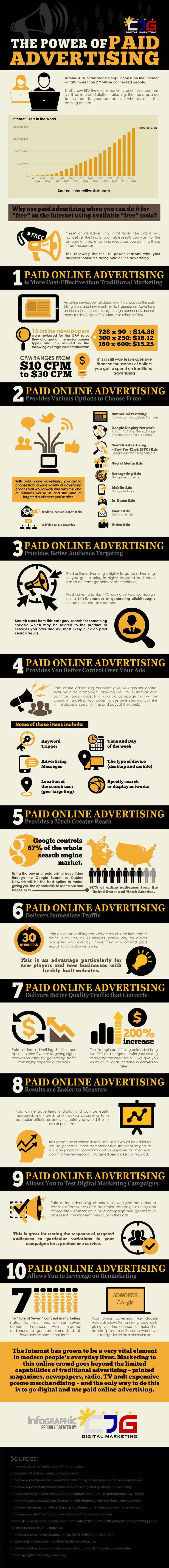 As the number of people connected to the Internet around the world continues to increase so does The Power of Paid Online Advertising (Infographic)