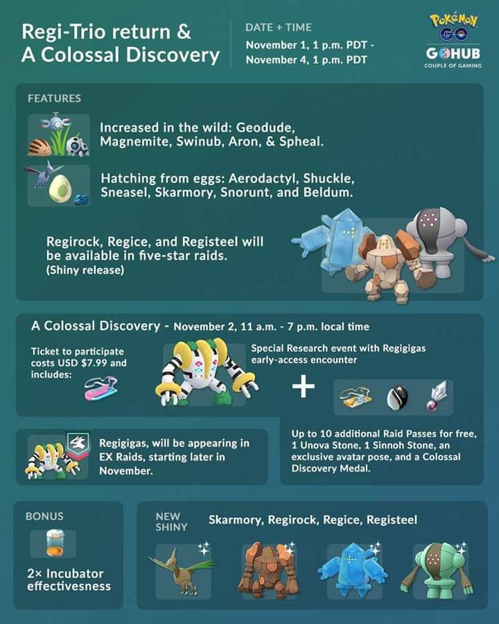 Pin By Dionna Sharpe On Pokemon Pokemon Go Pokemon Pokemon Go Chart