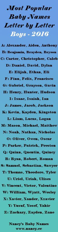 Top baby boy names, letter by letter, for 2016. #babynames