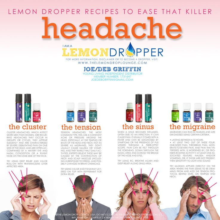 I have Migraines! And I also get what they call IVIG Headache during  after a 23 hour IgG Infusion every 3 weeks. I have been able to cut down on my medications by using the headache blends in my diffuser  rubbing the oils on. Getting relief naturally!! Ask me How? 620-768-0526