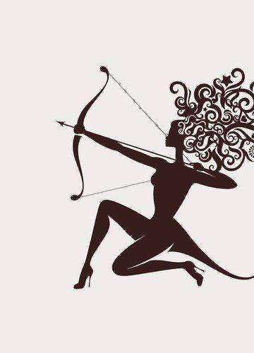 Partner-Horoskop