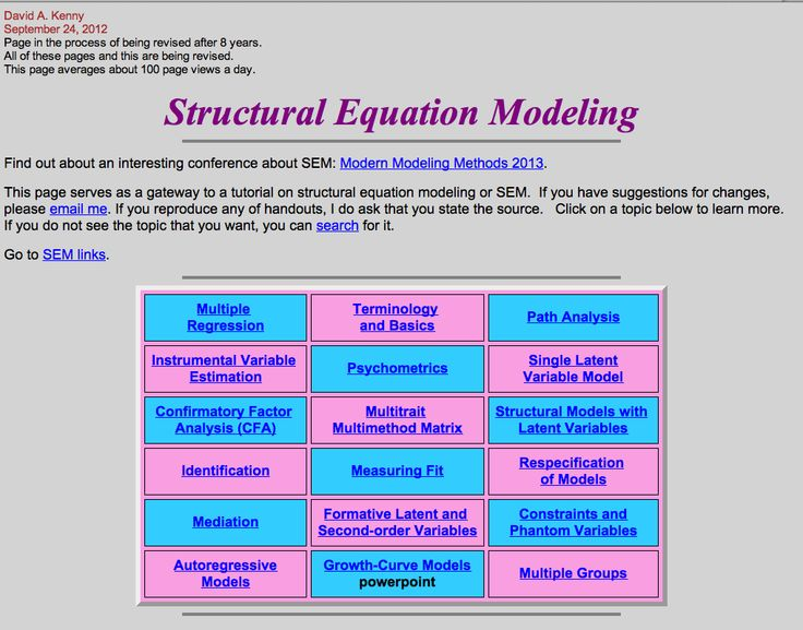 Structural Equation Modeling (David A. Kenny)