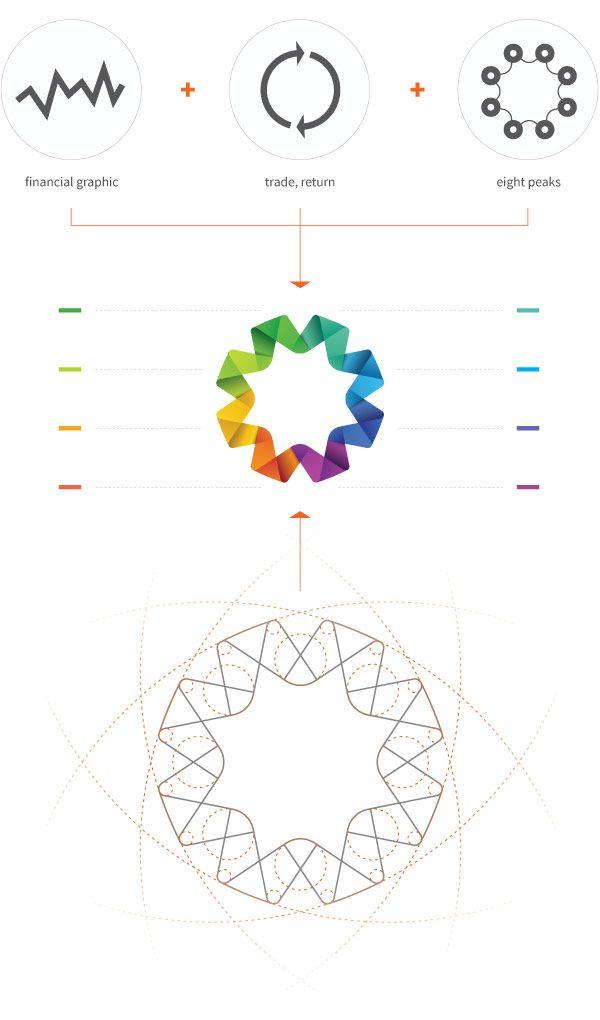 SkyForex Logo Creation by Cosmin Cuciureanu