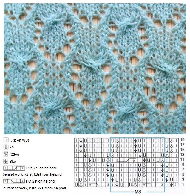 4193 best Lace knitting images on Pinterest