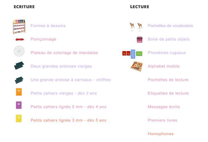 Matériel didactique pour démarrer. | Classe maternelle, Gennevilliers