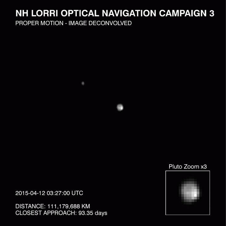 Pluton et Charon photographiées par le télescope Lorri de la sonde New Horizons entre le 12 et le 18 avril 2015, soit une distance de 111 et 104 millions de kilomètres. Une animation, visible ici, réalisée à partir de 13 images montre une rotation complète de Pluton sur elle-même et le mouvement du satellite Charon. L'animation est centrée sur le point autour duquel tournent les deux corps. Contrairement au système Terre-Lune (et à tous les couples planète-satellite du Système solaire), ce…