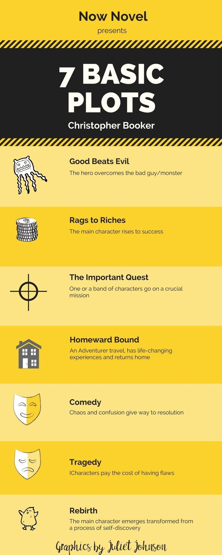 361 best Power of Words images on Pinterest   Handwriting ideas ...