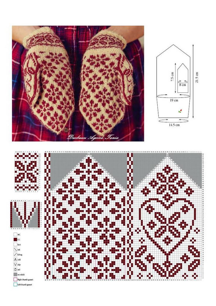 35 Best images about Tumppuja on Pinterest   Ravelry, Owl patterns ...