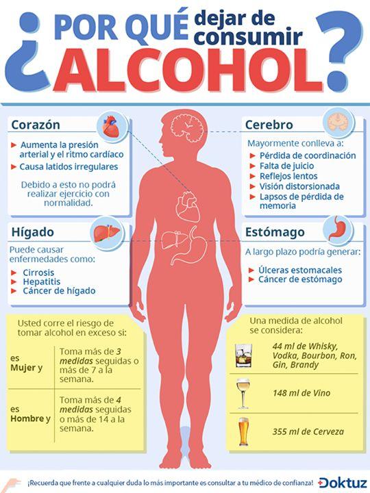 ¿Por qué dejar de consumir alcohol? https://doktuz.com/wikidoks/prevencion