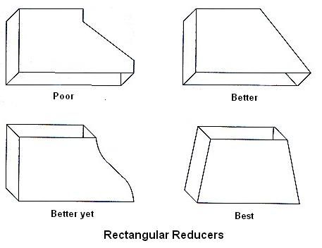 Rectangular Reducers. Http://www.perfect Home Hvac Design Part 84