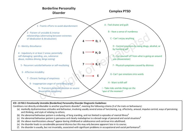 Borderline Personality Disorder Vs Complex PTSD http://femaleptsd.wordpress.com/2012/10/02/borderline-personality-disorder-vs-complex-ptsd/