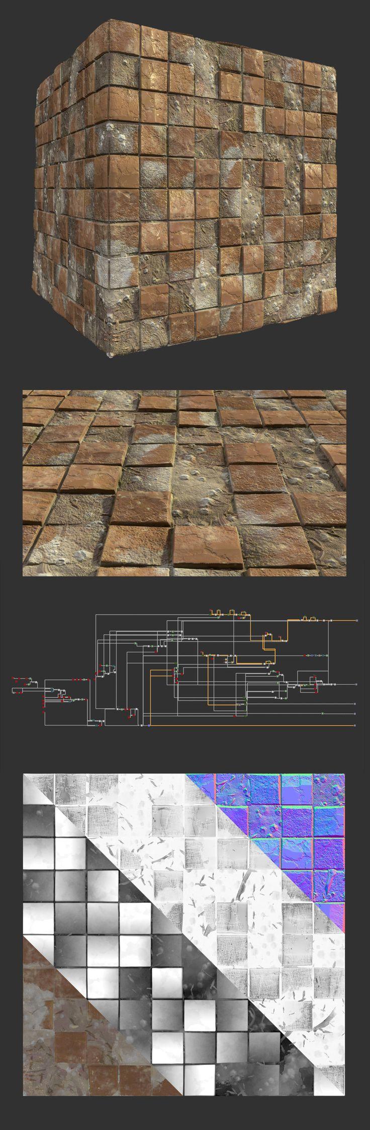 ArtStation - Procedural old tile floor, Leonardo Iezzi