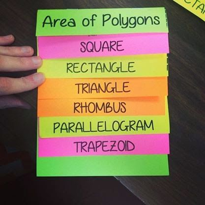 Area of Polygons flip book/chart