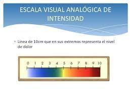 Resultado de imagen de escala visual analoga