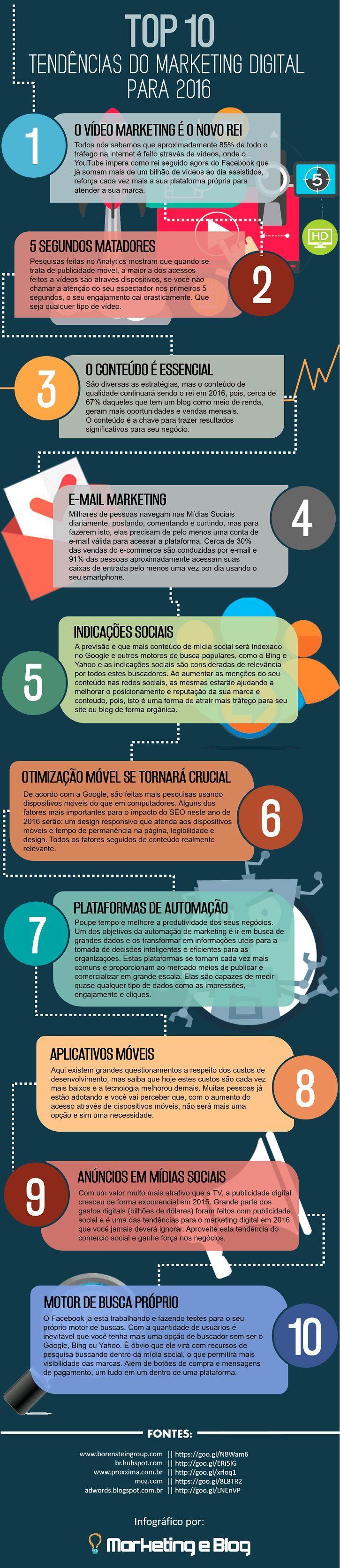 Já sabe quais as tendências para o nosso mercado Digital para 2016?  Saiba mais em : http://marketingeblog.com.br