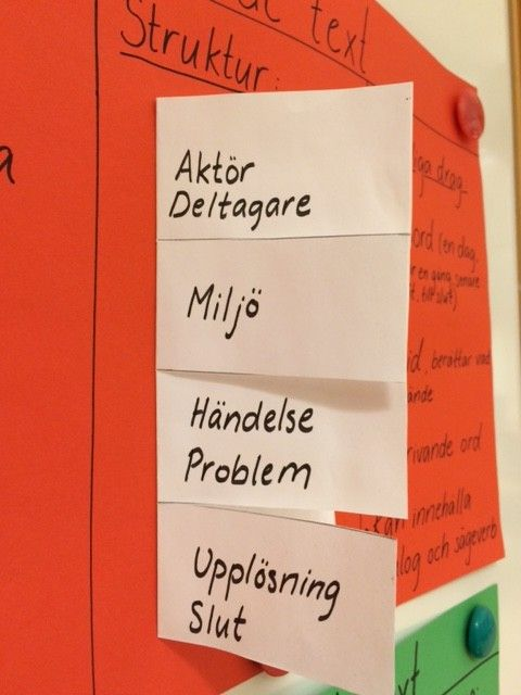En bläddra hjälper eleverna att följa strukturen för texten och hålla den röda tråden.