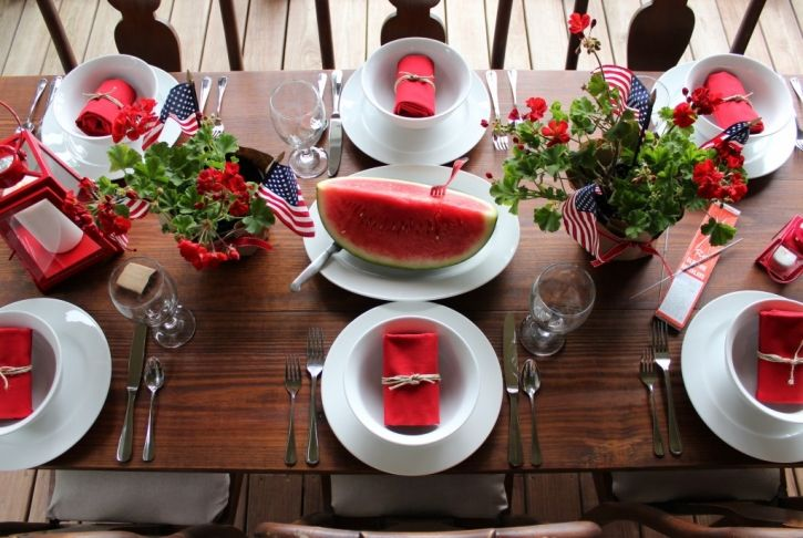 Table For 4th Of July Entertaining Ideas Pinterest